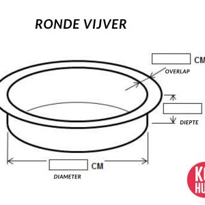 3d-folie ronde vijver KoiHuis